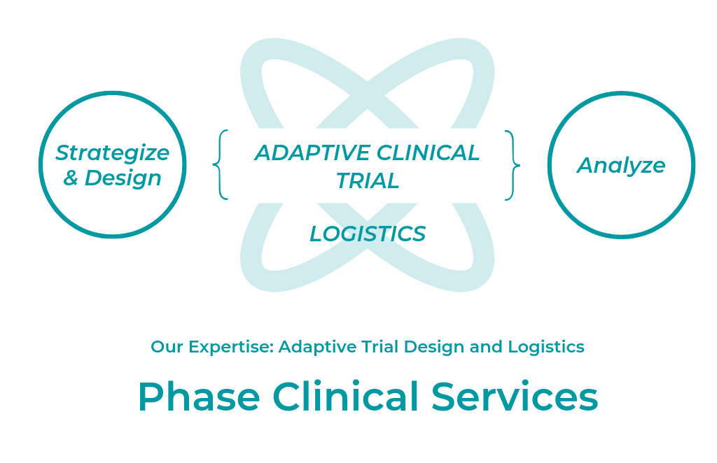Adaptive clinical trial design experts
